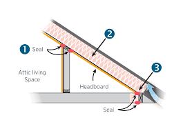 one way to air seal and insulate kneewalls add insulation and a rigid air barrier
