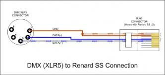 renard ss16 controller board doityourselfchristmas com wiki dmx xlr to renard ss connection jpg