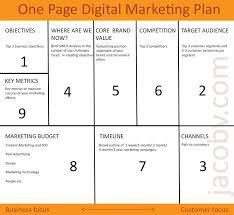 Print Marketing Strategy Template Digital Marketing Plan Chart