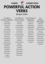 action verbs for resumes and cover letters image collections cover letter action  words images examples writing