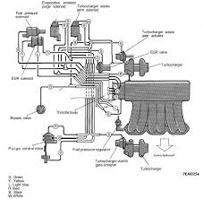 2005 2006 lgt colored vacuum routing diagram subaru legacy forums