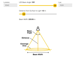 Beam Angle Calculator Led New Images Beam