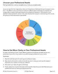 Personal Development Plan Template – Professional Value Pdf