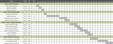 formato cronograma de actividades mensual use esta plantilla gratis de plan de proyecto de excel