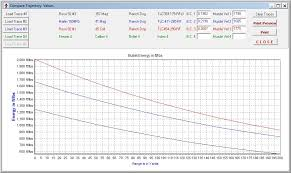 45 70 Energy Chart Rossi Rifleman View Topic Rethinking My 357 Mag As A Hog