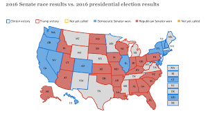 presidential elecion results 2016 senate race results v 2016 presidential election results