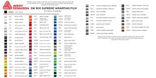 Avery 900 Supercast Colour Chart Avery Dennison Vinyl Colors Clipart Images Gallery For Free