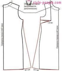 Dress Trapezoid Ang Perpektong Solusyon Para Sa Anumang