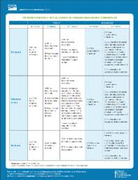 Cacfp Meal Pattern Child And Adult Care Food Program