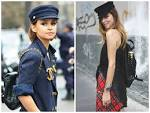 How to wear a military cap