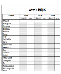 Weekly Budget Forms Budget Weekly Under Fontanacountryinn Com