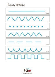 Writing Patterns Gorgeous Fluency Patterns For Prewriting Skills And Pencil Control By Your