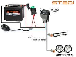 led light bar wiring loom diagram wiring diagrams electrical wiring led light bar wiring harness diagram regarding rc led light wiring diagram led light bar wiring loom diagram