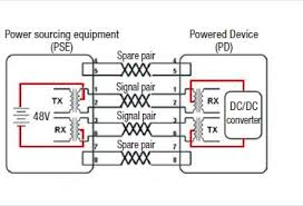 poe power wiring diagram wiring diagram \u2022 power over ethernet switch wiring diagram the industrial ethernet book knowledge technical articles new rh iebmedia com cat5 poe pinout poe switches for ip cameras