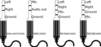 3 5 mm jack wiring diagram wiring diagrams best common 3 5mm 1 8 inch audio jacks and their pinouts cool info to wiring a 3 5 stereo mini plug 3 5 mm jack wiring diagram