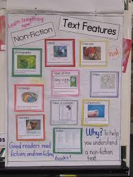Nonfiction Text Features Anchor Chart Printable Heres A Terrific Anchor Chart On Nonfiction Text Features