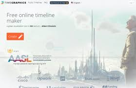 Online Timeline Creator Free Timegraphics Is A Service For Creating Timelines Eduk8me
