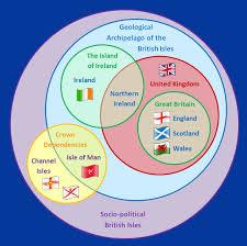 British Isles Venn Diagram File British Isles Venn Diagram En 3 Png Wikimedia Commons