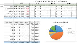 Budget To Actual Template 8 Easy To Use Annual Marketing Plan And Budgeting Templates Smart
