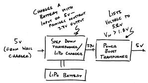 power boost base