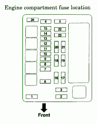 2008 mitsubishi lancer fuse box diagram 2008 image lancer wiring diagram wirdig on 2008 mitsubishi lancer fuse box diagram