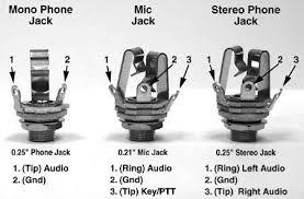 guitar mono jack wiring wiring diagrams best 1 4 mono jack wiring wiring diagram data guitar jack plugs 1 4 mono jack wiring