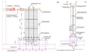 Small Picture Canada Masonry Design Centre SEISMIC RESPONSE OF END CONFINED