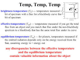 15 temp