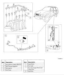 2000 ford expedition 5 4 ltr air boots my fuel pump failed it is located on the fuel rail above the fuel injectors it is labeled number 2 in this diagram