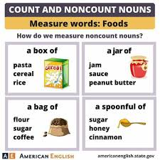 Count and Noncount Nouns-1 | fdbs | Pinterest | Count