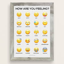 How Are You Feeling Today Printable Chart Emoji Feelings Chart Poster