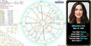 Johnny Cash Birth Chart Megan Foxs Birth Chart Taurus In Western Astrology And