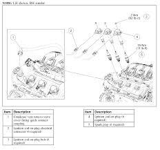 2007 ford edge ignition coil diagram diagram ford edge got error po351 po354 po300 which cycingders are