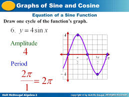 holt mcdougal algebra 2 graphs of sine and cosine equation of a sine function draw one
