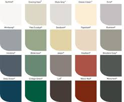 Pictures Of Exterior House Colors Schemes Steel Blues