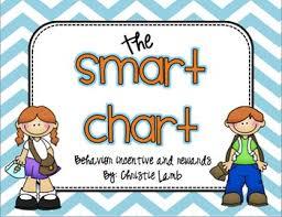 Free Smart Chart Behavior Incentive And Rewards