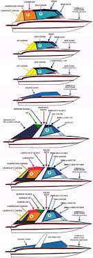 sea ray canvas and covers options diagram