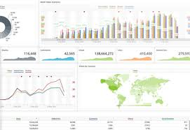 social media dashboard 9 social media dashboards to manage multiple social media profiles