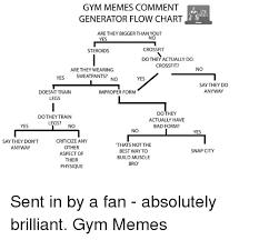 Gym Memes Comment Generator Flow Chart Are They Biggerthan