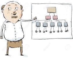 Flow Chart Cartoon A Cartoon Man Explains A Process Using A Flowchart Presentation