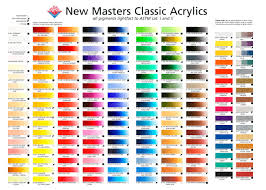 Acrylic Color Mixing Chart Color Mix Chart Acrylic Paints Painting Colour Mixing Chart