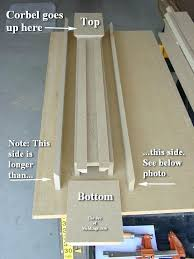 Fireplace mantel plans Fireplace Surround How To Build Fireplace Mantel How To Build Fireplace Mantel Build Fireplace Mantel Plans Scientificredcardsorg How To Build Fireplace Mantel Fireplace Surround And Mantel Make