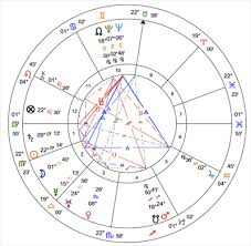 Starlore Astrology Horoscope And Teachings The Queen Of Crime