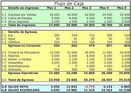 Informe Financiero El Informe Financiero Que Resume Los Ingresos Y Egresos De Una