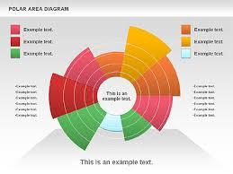Polar Area Diagram Presentation Template For Google Slides