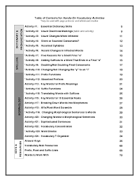 sample essays for high school students Creative Writing Lesson Plans For Middle School