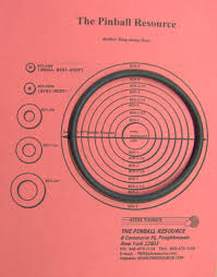 Rubber Ring Size Chart Conversion Chart For Rubber Rings For Referencing Converting