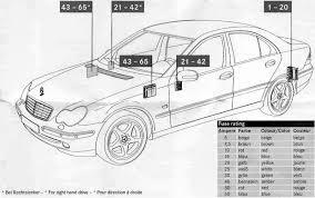 2001 mercedes s500 fuse box location wire center \u2022 1992 Mercedes 300SE Fuse Diagram 2006 mercedes c230 fuse panel diagram wiring rh westpol co 2000 mercedes s430 fuse chart 2001 mercedes s430 fuse diagram
