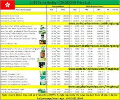 Product And Price 2019 Sante Barley Hongkong Price List