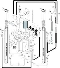 wiring diagram ricon pendant wiring library braun wheelchair lift wiring diagram fresh braunability wheelchair rh pickenscountymedicalcenter com bruno wheelchair lift wiring diagram